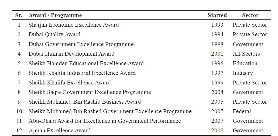 Investors in People and Business Excellence in the United